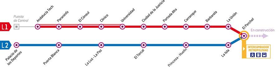esquema lineas metro malaga